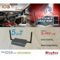 Mirabox Car wifi รุ่น S-5G  No.1 อุปกรณ์แชร์เพลง/หนัง/เกม/Youtube/Navigatorจากมือถือไปจอทีวีติดรถ
