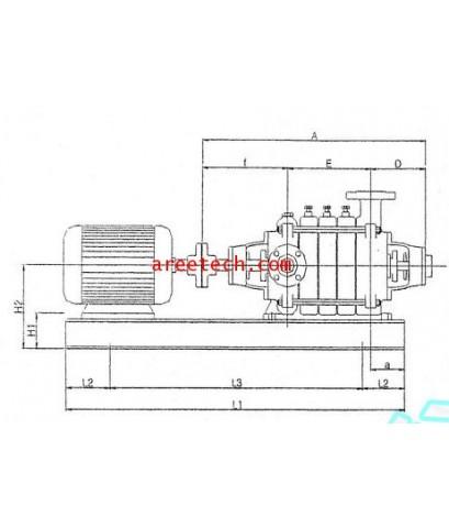 ปั้มน้ำ ELEKTROKOVINA Centrifugal MULTI STAGE VOLUTE PUMPS รุ่น MS-150/3