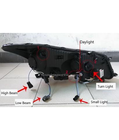 โคมไฟหน้า LED G8 (RS Type)