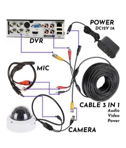 ไมค์ต่อกล้องวงจรปิด ไมโครโฟนจิ๋ว สำหรับต่อกล้องวงจรปิด ดักฟังเสียง