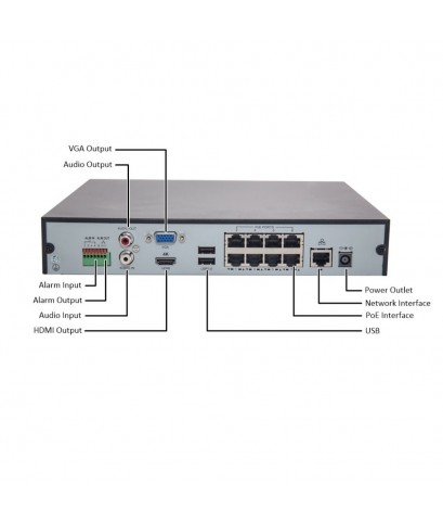 UNV Uniview NVR301-08-P8  8POE Port รับประกัน 2 ปี