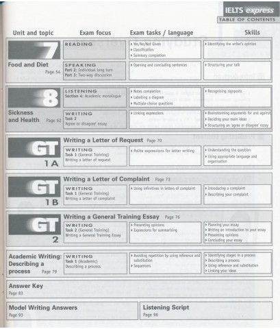IELTS express Intermediate Workbook