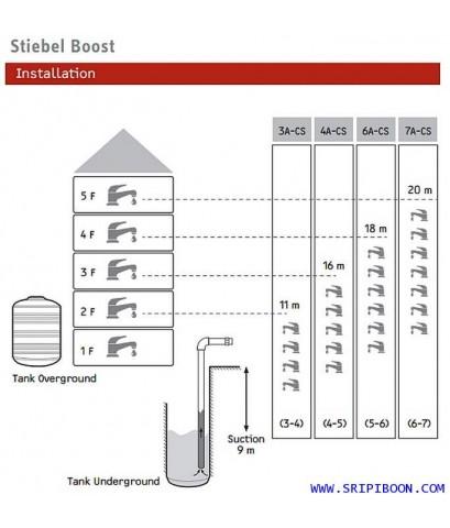 เครื่องปั้มน้ำ STIEBEL Boost สตีเบล  4A-CS กำลังไฟ 450 วัตต์ (จัดส่งด่วน!.ฟรี กทม. และปริมณฑล)