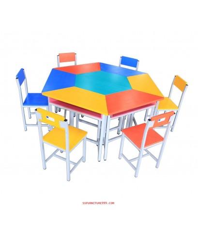 1.โต๊ะกลุ่มคางหมู ระดับมัธยม กลุ่ม 8
