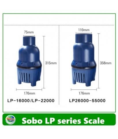 SOBO WP-22000LP ปั้มน้ำประหยัดไฟ ปั๊มน้ำ ปั๊มแช่ ปั๊มน้ำพุ ปั๊มน้ำบ่อปลา