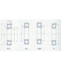 BEARINGS SKF NU 320 ECM ราคา 15,045 บาท