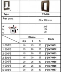 M70157 TP-816 ราคา 13,200 บาท