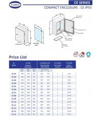 TAMCO รุ่น CE-05 IP55 ราคา 1,032 บาท