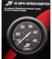 วัดความเร็ว