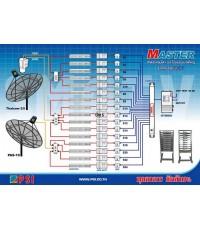 ชุดงานระบบคอนโด 14 ช่อง จาก PSI MTEX เลือกเปลียนช่องได้ตามใจชอบ