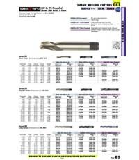 แค็ตตาล็อกเครื่องมือช่าง Group 061 หน้า 83