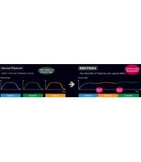 MIXTRAX คืออะไร  เทคโนโลยีแบบฉบับ ของ PIONEER ทำให้เสมือนว่ามี DJ มามิกซ์เพลงให้แบบนอนสต็อป