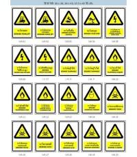 ป้ายเครื่องหมายเตือน (Warning Sign)