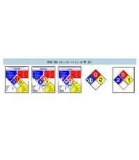 ป้ายเตือนระดับความเป็นอันตรายของสารเคมี (NEPA Hazard Rating Sign)