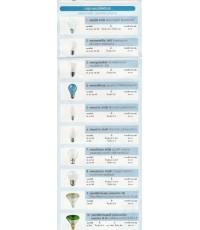 อุปกรณ์ไฟฟ้าภายในอาคาร หลอดไส้  (Incandescent Lamp)