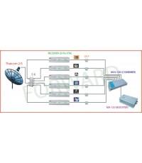 ชุดงานระบบ Standard PSI 6 ช่อง