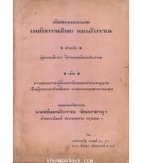 ข้อสอบและเฉลย เภสัชกรรมไทย แผนโบราณ