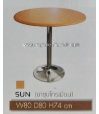 ITK-SUN