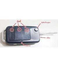 กล้องกุญแจรถยนต์ กล้องแอบถ่าย spy cam
