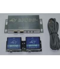 เครื่องวัดสายกราวด์ Static ground monitoring system BFN-SALM-1801D-IV.