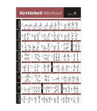 NewMe Fitness : NMF3833842* โปสเตอร์ท่าออกกำลังกาย Kettlebell Workout Exercise Poster