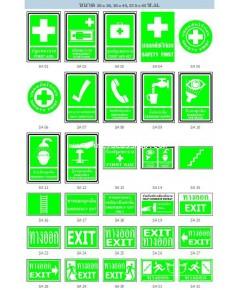 ป้ายแสดงสถาวะความปลอดภัย (Safety Condition Sign)