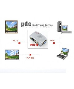 แปลง PC VGA / Notebook VGA to TV Video / video