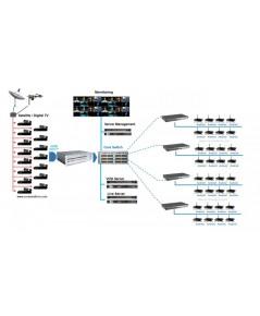 ระบบMATVทีวีโรงพยาบาล สามารถควบคุมให้ทุกช่องเป็นรายการที่เราส่งเองทั้งหมด
