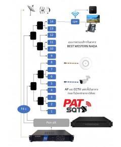 ระบบดิจิตอลทีวี,กล้องIP,IP Phone,WiFi,IPTV วิ่งผ่านสายไฟเบอร์อ๊อฟติกเข้าแต่ละห้อง