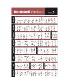 NewMe Fitness : NMF3833842* โปสเตอร์ท่าออกกำลังกาย Kettlebell Workout Exercise Poster