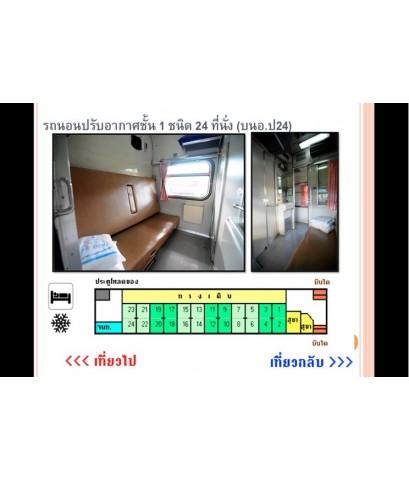 ตั๋วรถไฟจากลพบุรี ไปเชียงใหม่