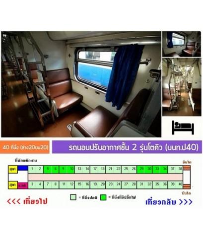 ตั๋วรถไฟไปเกาะลันตา