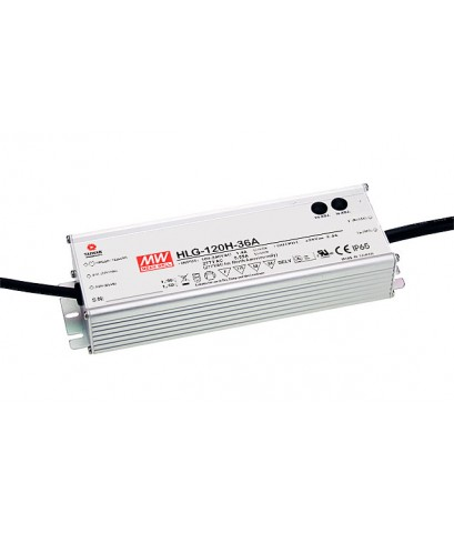 MEANWELL HLG-120H-12B : 120W Hight Efficiency with PFC ราคา 1,764 บาท