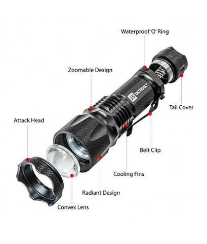 J5 Tactical : J5TV1-PRO* ไฟฉาย 300 Lumen Ultra Bright Flashlight