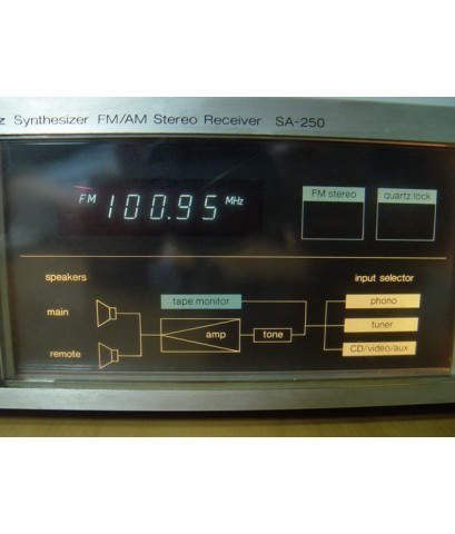 Receiver Technics FM/AM Quartz Synthesizer รุ่น SA-250
