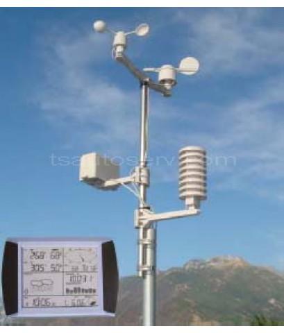 สถานีตรวจวัดสภาพอากาศโดยอัตโนมัติ Weather Station (AWS)