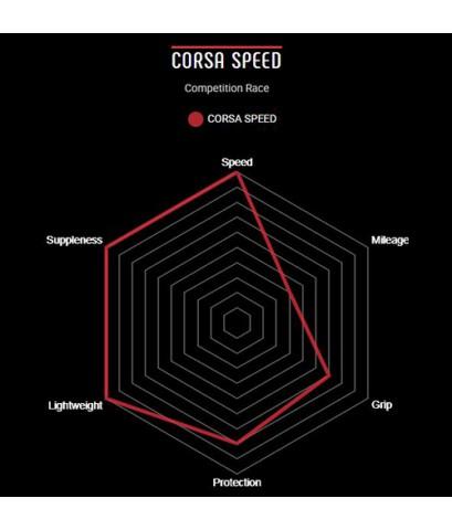 ยางนอก VITTORIA CORSA Speed G สีดำล้วน ขอบพับ