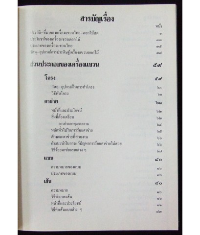 เครื่องแขวนไทย