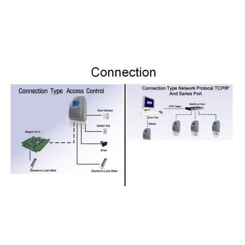 Card System HIP Ci100 ( เครื่องทาบบัตร HIP Ci100 )