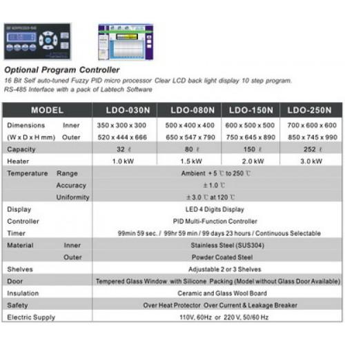 ตู้อบแห้ง ขนาด 32 ลิตร HOT AIR OVEN LDO-30N (LABTECH)